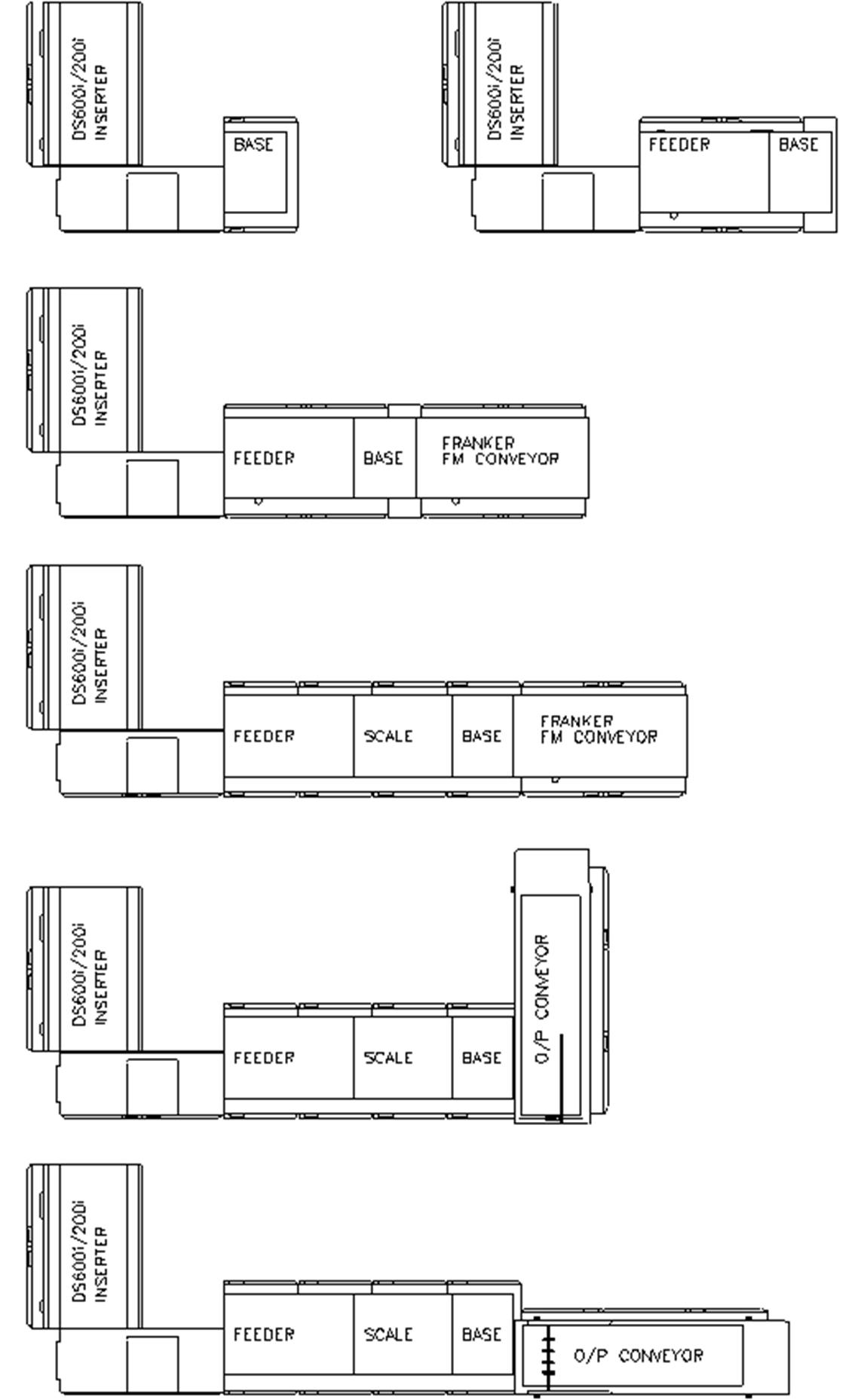 Layout Configurations