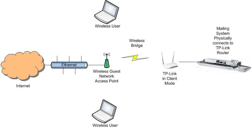 Awe Inspiring Kcms Wiring Database Gramgelartorg
